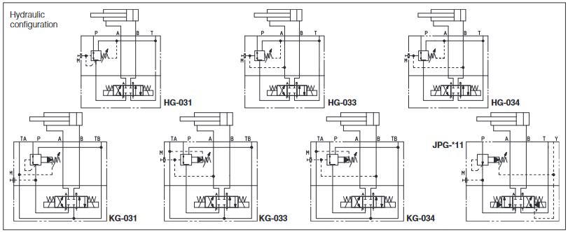 schematy hydrauliczne zaworów HG Atos