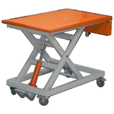 stoł nożycowy hydrauliczny