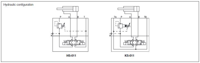 Konfiguracje zaworów sekwencyjnych HS i KS